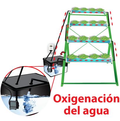 Bomba de agua para hidroponia instalaci n sanitaria for Como oxigenar el agua de un estanque sin electricidad