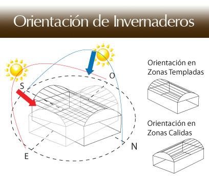 Gu a qu es un invernadero hydro environment Diseno de invernaderos pdf