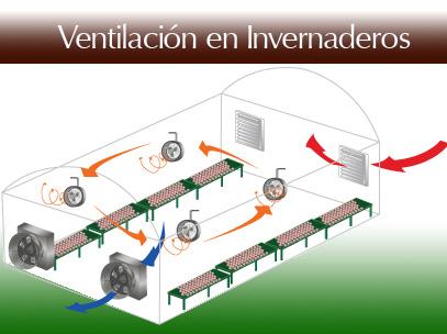 Guia la vida en invernadero hydro environment for Tipos de viveros pdf