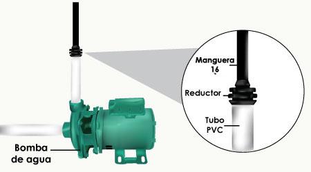 Como instalar una bomba de agua electrica en el hogar