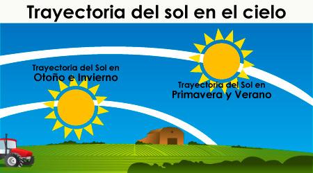 Guía: La luz en tus plantas : .: Hydro Environment .: Hidroponia en ...